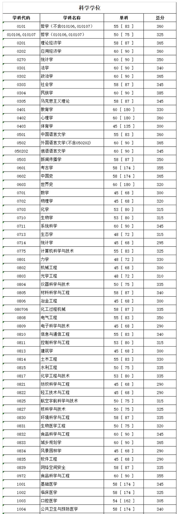 2019四川大学研究生院_01.png