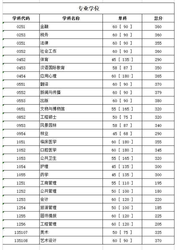 2019四川大学研究生院_03.png