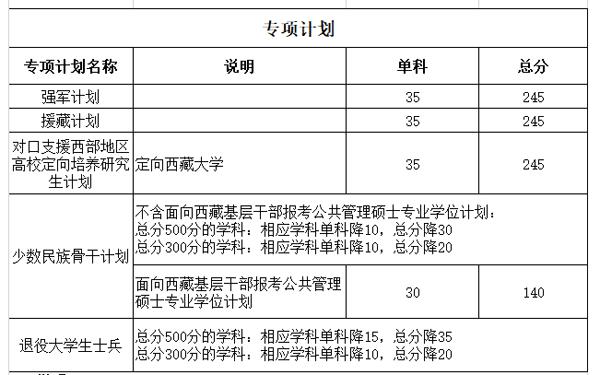 2019四川大学研究生院_04.png