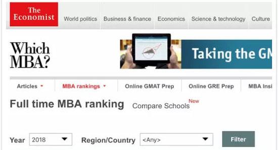 全球MBA排名榜单.jpg