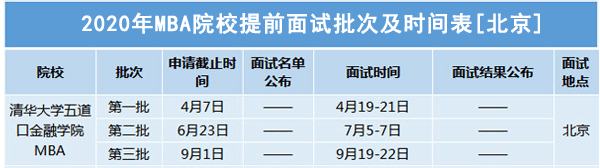 2020MBA院校提前面试[北京].png