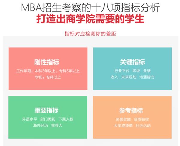 2020MBA提前面试培训2.png